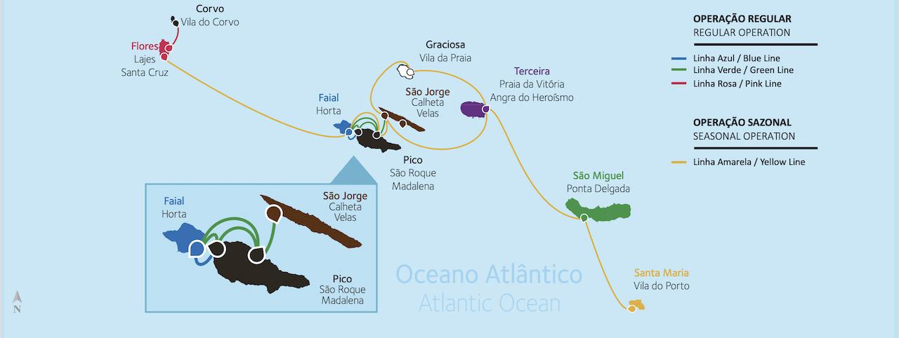 Mapa de las conexiones de ferries en las islas Azores